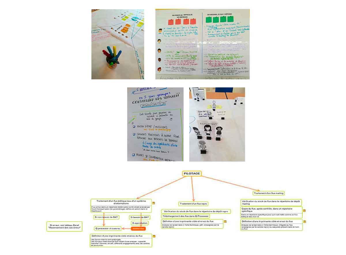 Accompagnement dans la conduite de projet organisationnel à Blois